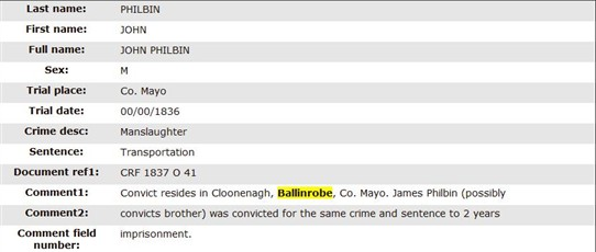 Photo: Illustrative image for the 'Convicts Tried at Ballinrobe Courthouse or Ballinrobe Natives Transported or Jailed' page